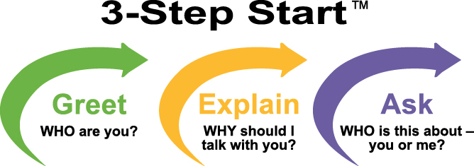 3 steps to great sales conversations