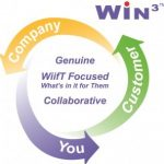 Why a Win-Win Sales Approach Falls Short for Winning Big