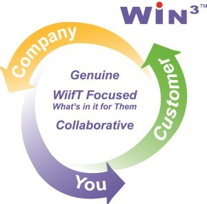Why a Win-Win Sales Approach Falls Short for Winning Big - Sales Pro Insider